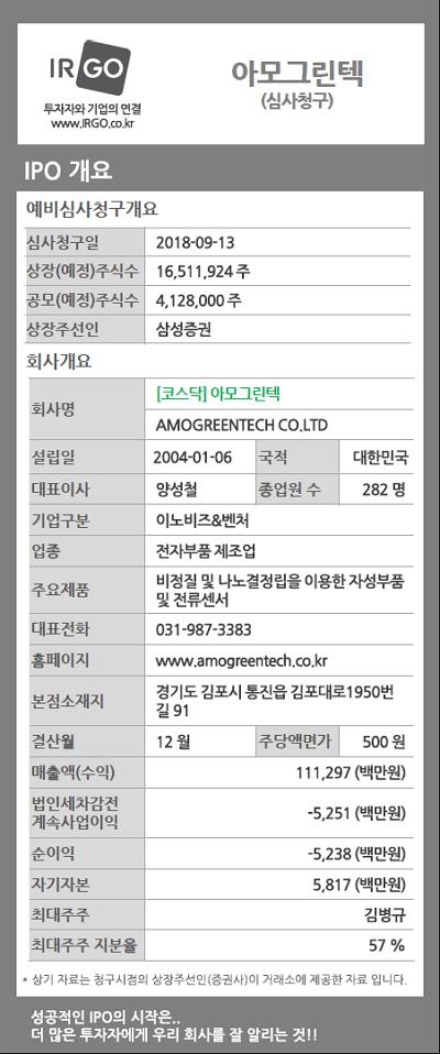 아모그린텍_IPO개요.jpg