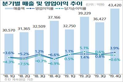 한국조선해양.jpg