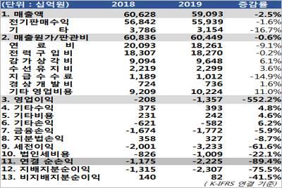 한국전력공사.jpg