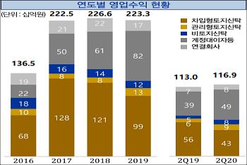 한국자산신탁.png