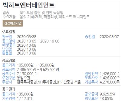 빅히트엔터테인먼트_청약_홍보.png