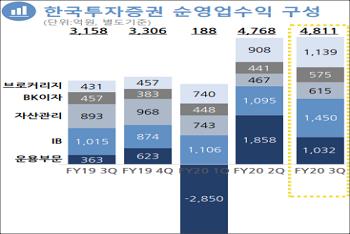 한국금융지주.png